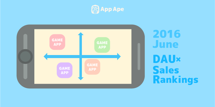 Mapping the Popular Game Apps by Calculating Sales x DAUs (June 2016)